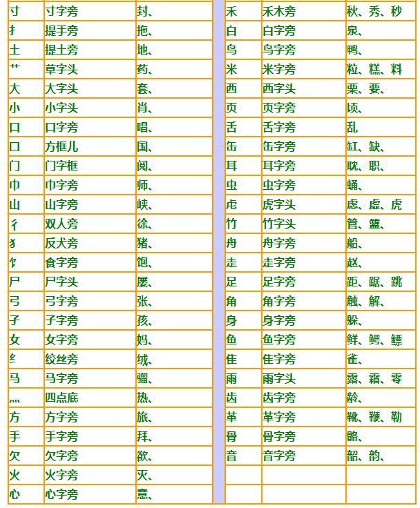 国家规定的汉字笔画名称 笔顺规则表